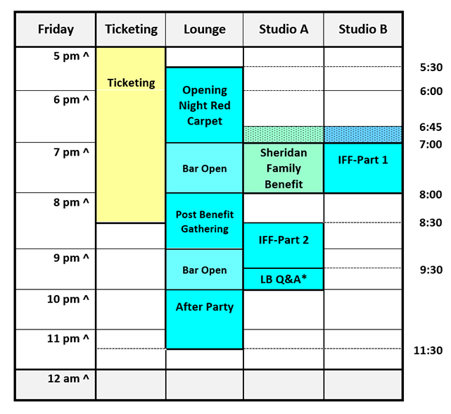 Intendence Schedule Page